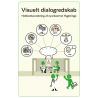 Visuelt dialogredskab (e-bog)