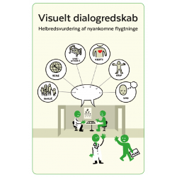 Visuelt dialogredskab